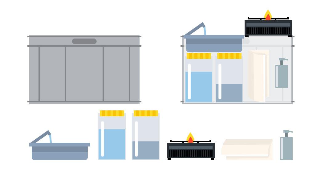 DIY Camperküche aus Eurobox, Einbau Set und Kartuschenkocher