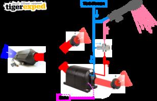 Planar Standheizung mit Warmwasserboiler Arbeitsschema